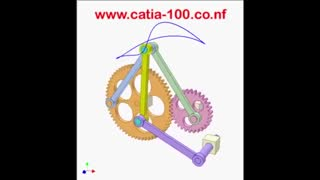 مکانیزم چرخ دنده