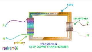 ترانسفورمر چگونه کار میکند؟