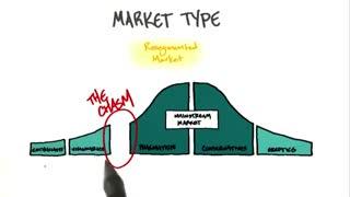 جلسه پنجم - درس بیست وششم -توسعه بازار بازسازی شده