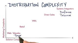 جلسه ششم - درس هشتم - راه حل پیچیدگی توزیع
