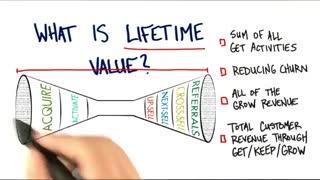 جلسه هفتم - درس بیست و سوم - پاسخ ارزش چرخه عمر