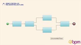 ۱۳- جریانهای کنترل شده و کنترل نشده در استاندارد BPMN2.0