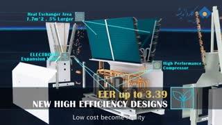 چیلرهای ماژولار هایر با مبرد R410a و طراحی مدرن Y شکل