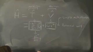 شبیه سازی سیستم های کوانتوم