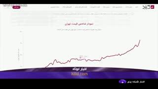 معرفی  سامانه کیلید در اخبار سراسری شبکه 5 سیما
