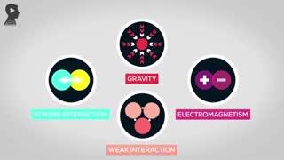 در مورد دنیای اتم ها بیشتر بدانید