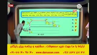 تدریس مغناطیس توسط مهندس امیر مسعودی در برنامه اوج یادگیری کنکور اسان است